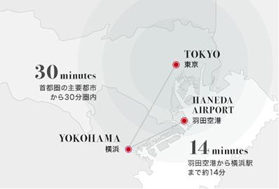 東京横浜アクセス
